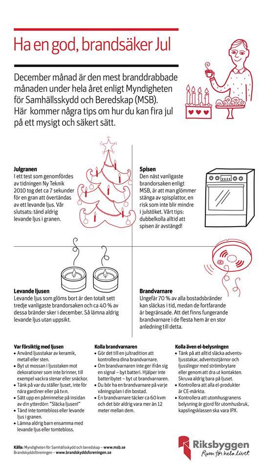 fira 40 år tips december 2017 – Norrköpingshus 37 fira 40 år tips